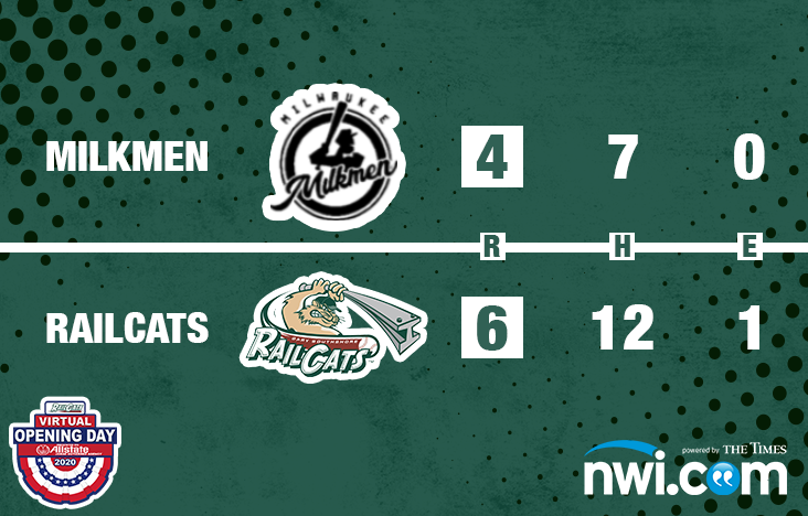 RailCats win on Virtual Opening Day!